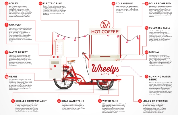 wheelys-bike-cafe-tub02