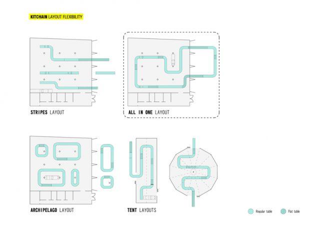 http://www.designboom.com/readers/moov-benedetta-maxia-kitchain-4/
