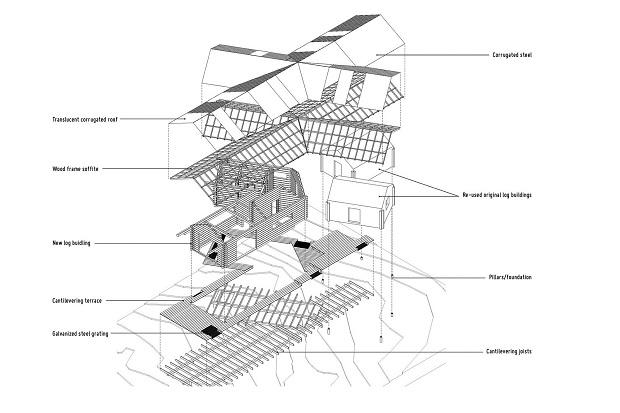 Femunden Cabin04-