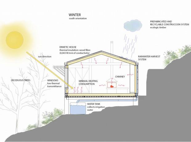 Via: dom-arquitectura.com