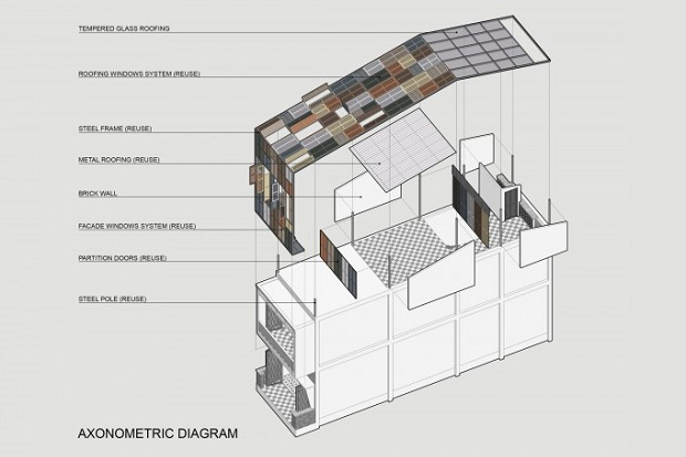 VeganHouse_BlockArchitects1-625x480