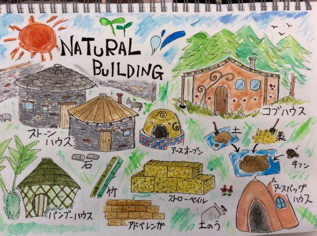 naturalbuilding
